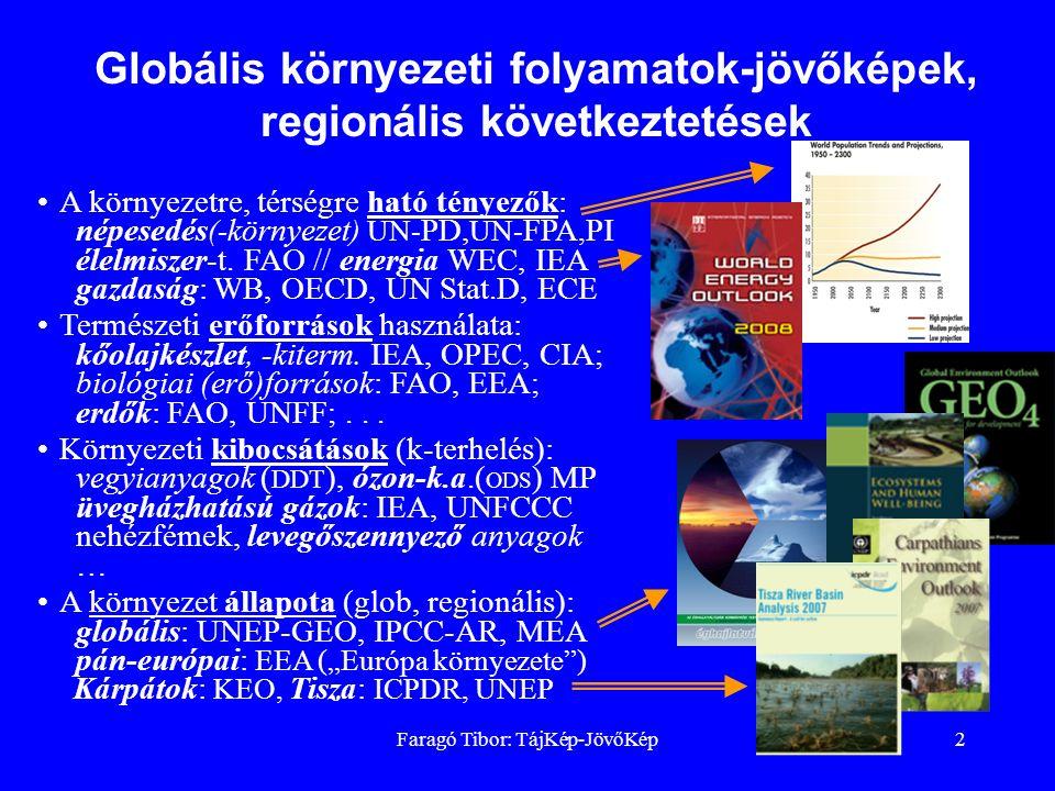 Faragó Tibor: TájKép-JövőKép2 A környezetre, térségre ható tényezők: népesedés (- környezet ) UN- PD, UN- FPA, PI élelmiszer-t. FAO // energia WEC, IE