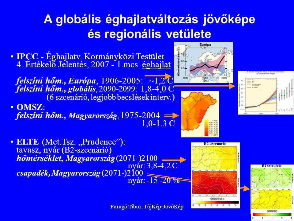 Faragó Tibor: TájKép-JövőKép4 IPCC - Éghajlatv. Kormányközi Testület 4. Értékelő Jelentés, 2007 - 1.mcs éghajlat felszíni hőm., Európa, 1906-2005: ~1,