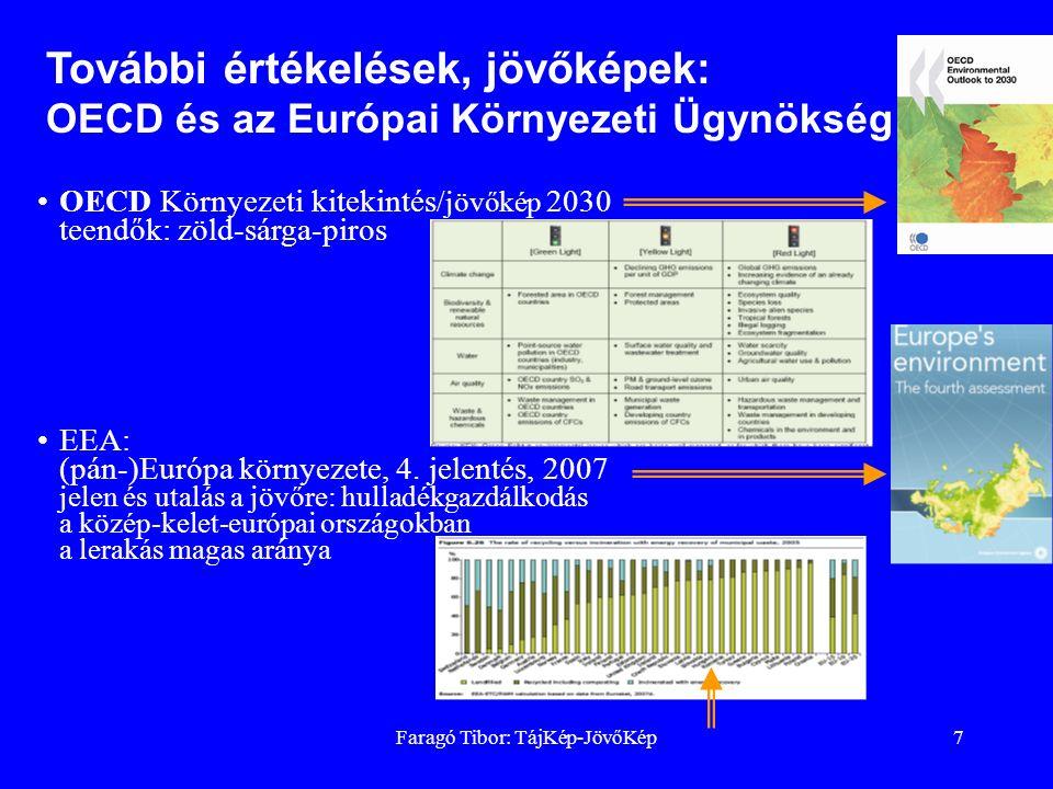Faragó Tibor: TájKép-JövőKép7 OECD Környezeti kitekintés /jövőkép 2030 teendők: zöld-sárga-piros EEA: (pán-)Európa környezete, 4.