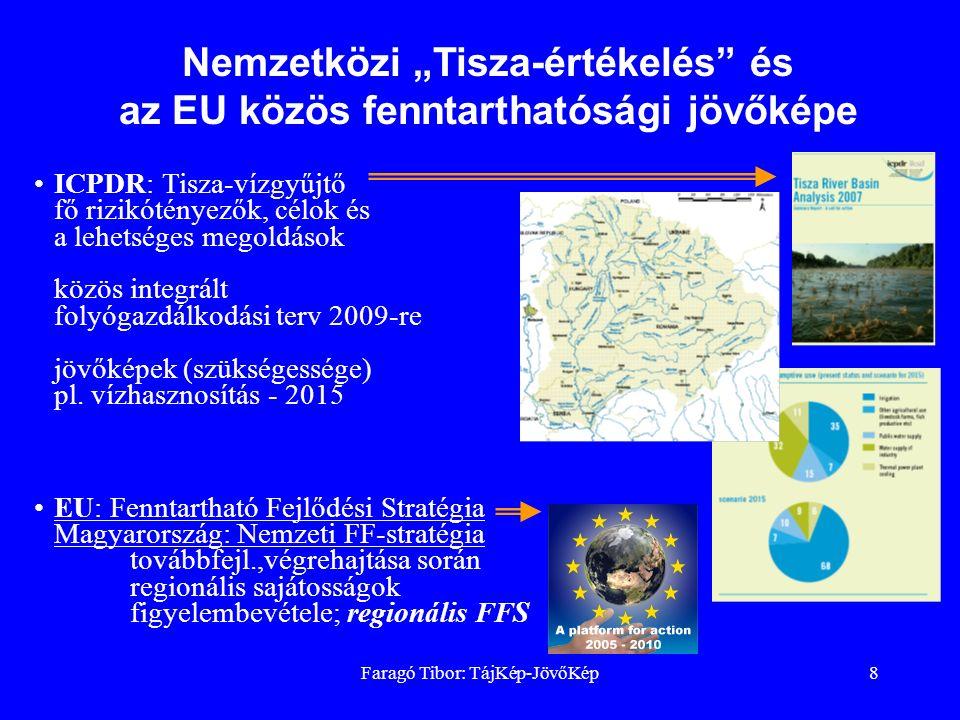 Faragó Tibor: TájKép-JövőKép8 ICPDR: Tisza-vízgyűjtő fő rizikótényezők, célok és a lehetséges megoldások közös integrált folyógazdálkodási terv 2009-r