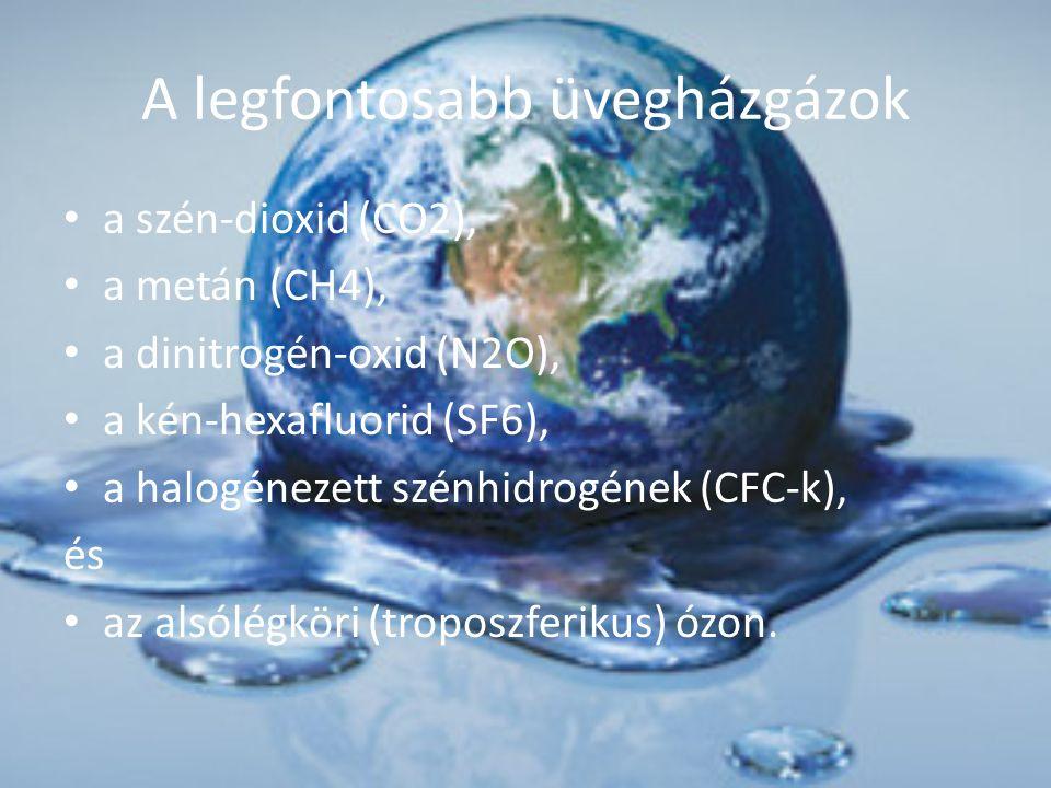 A legfontosabb üvegházgázok a szén-dioxid (CO2), a metán (CH4), a dinitrogén-oxid (N2O), a kén-hexafluorid (SF6), a halogénezett szénhidrogének (CFC-k