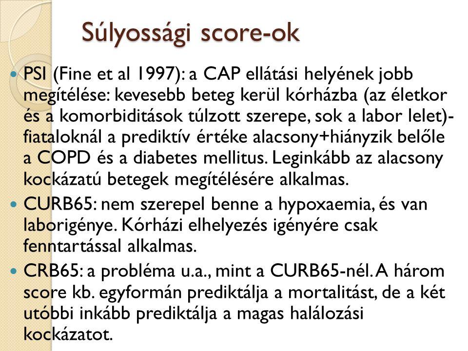 Súlyossági score-ok PSI (Fine et al 1997): a CAP ellátási helyének jobb megítélése: kevesebb beteg kerül kórházba (az életkor és a komorbiditások túlzott szerepe, sok a labor lelet)- fiataloknál a prediktív értéke alacsony+hiányzik belőle a COPD és a diabetes mellitus.