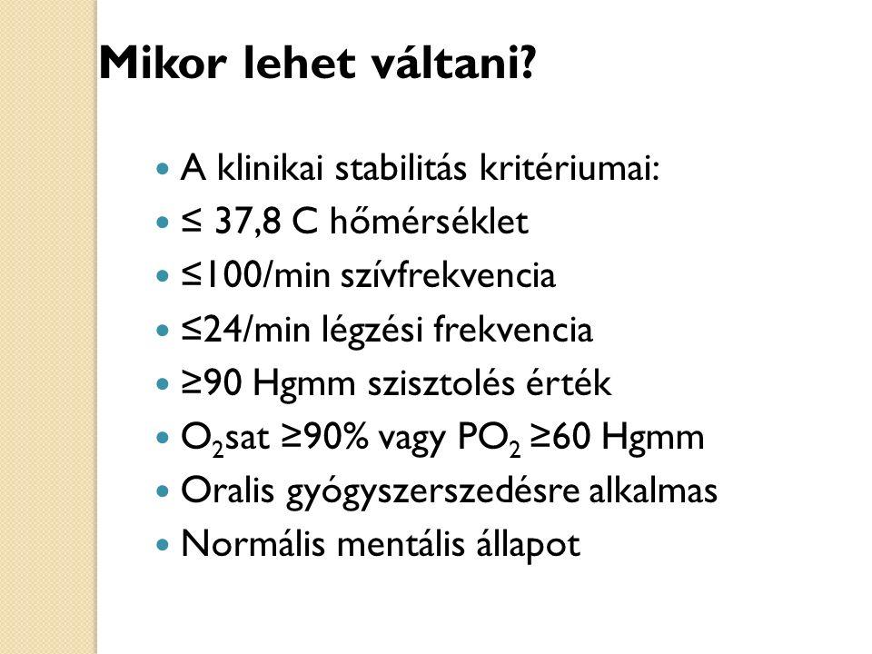 A klinikai stabilitás kritériumai: A klinikai stabilitás kritériumai: ≤ 37,8 C hőmérséklet ≤ 37,8 C hőmérséklet ≤100/min szívfrekvencia ≤100/min szívfrekvencia ≤24/min légzési frekvencia ≤24/min légzési frekvencia ≥90 Hgmm szisztolés érték ≥90 Hgmm szisztolés érték O 2 sat ≥90% vagy PO 2 ≥60 Hgmm O 2 sat ≥90% vagy PO 2 ≥60 Hgmm Oralis gyógyszerszedésre alkalmas Oralis gyógyszerszedésre alkalmas Normális mentális állapot Normális mentális állapot Mikor lehet váltani