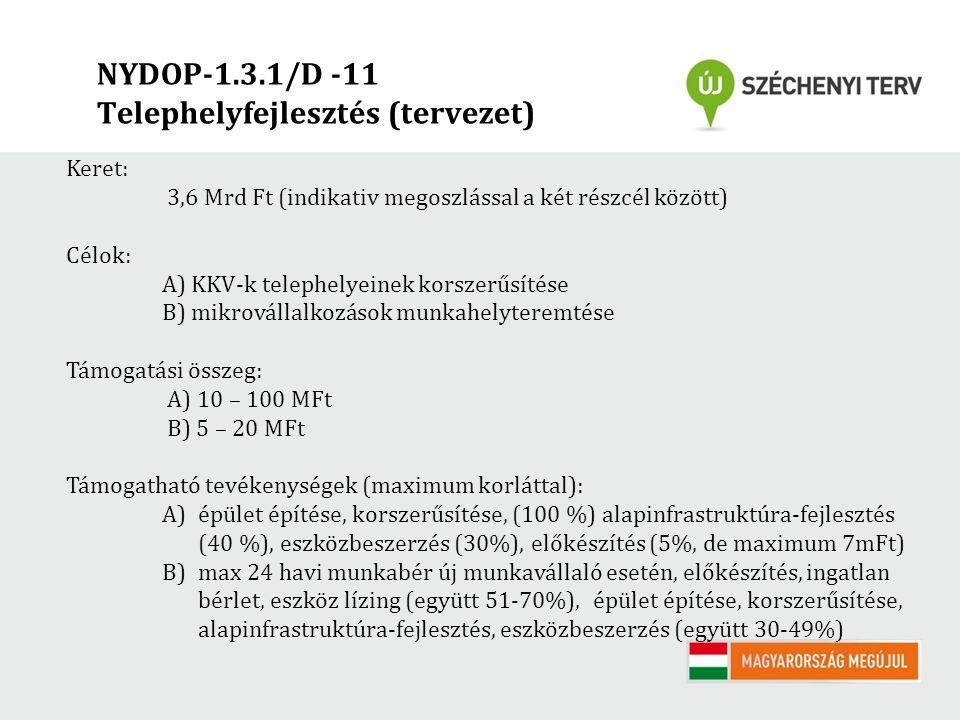 NYDOP-1.3.1/D -11 Telephelyfejlesztés (tervezet) Keret: 3,6 Mrd Ft (indikativ megoszlással a két részcél között) Célok: A) KKV-k telephelyeinek korszerűsítése B) mikrovállalkozások munkahelyteremtése Támogatási összeg: A) 10 – 100 MFt B) 5 – 20 MFt Támogatható tevékenységek (maximum korláttal): A)épület építése, korszerűsítése, (100 %) alapinfrastruktúra-fejlesztés (40 %), eszközbeszerzés (30%), előkészítés (5%, de maximum 7mFt) B)max 24 havi munkabér új munkavállaló esetén, előkészítés, ingatlan bérlet, eszköz lízing (együtt 51-70%), épület építése, korszerűsítése, alapinfrastruktúra-fejlesztés, eszközbeszerzés (együtt 30-49%)