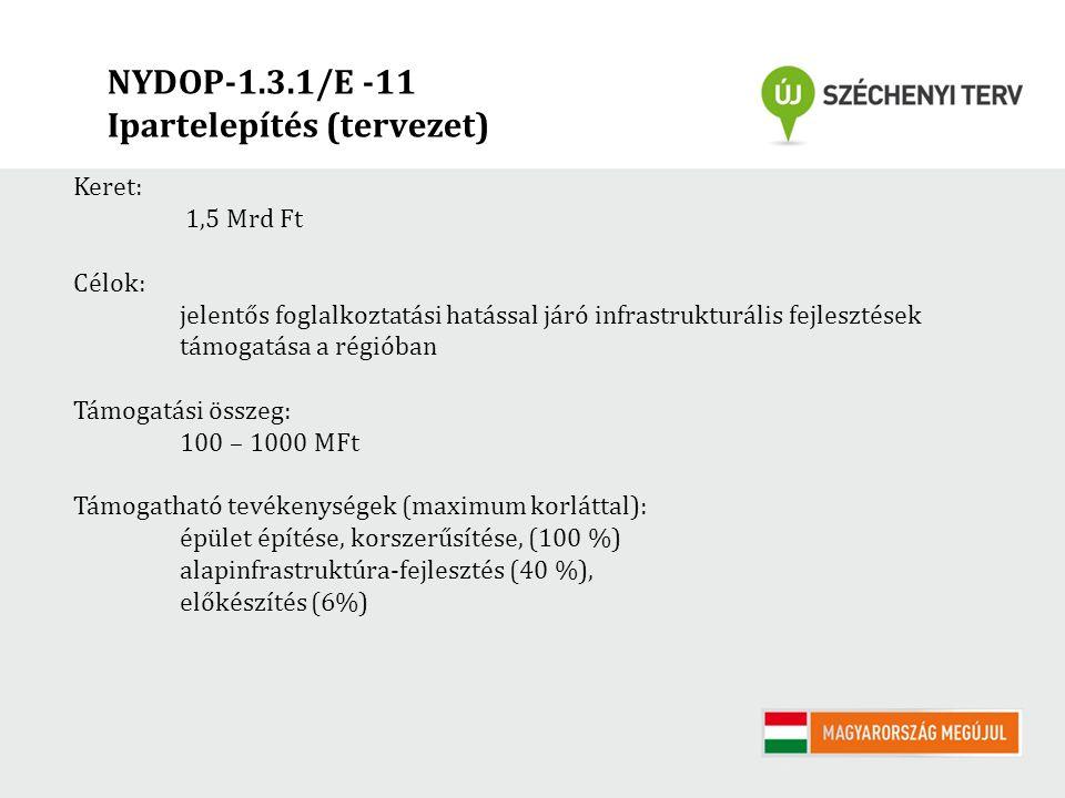 NYDOP-1.3.1/E -11 Ipartelepítés (tervezet) Keret: 1,5 Mrd Ft Célok: jelentős foglalkoztatási hatással járó infrastrukturális fejlesztések támogatása a régióban Támogatási összeg: 100 – 1000 MFt Támogatható tevékenységek (maximum korláttal): épület építése, korszerűsítése, (100 %) alapinfrastruktúra-fejlesztés (40 %), előkészítés (6%)
