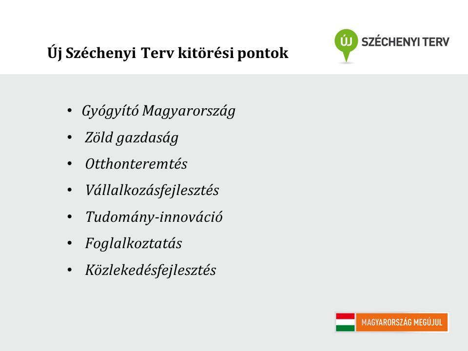 Új Széchenyi Terv kitörési pontok Gyógyító Magyarország Zöld gazdaság Otthonteremtés Vállalkozásfejlesztés Tudomány-innováció Foglalkoztatás Közlekedésfejlesztés