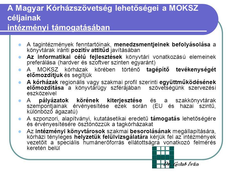 A Magyar Kórházszövetség lehetőségei a MOKSZ céljainak intézményi támogatásában A tagintézmények fenntartóinak, menedzsmentjeinek befolyásolása a könyvtárak iránti pozitív attitűd javításában Az informatikai célú fejlesztések könyvtári vonatkozású elemeinek preferálása (hardver és szoftver szinten egyaránt) A MOKSZ kórházak körében történő tagépítő tevékenységét előmozdítjuk és segítjük A kórházak regionális vagy szakmai profil szerinti együttműködésének előmozdítása a könyvtárügy szférájában szövetségünk szervezési eszközeivel A pályázatok körének kiterjesztése és a szakkönyvtárak szempontjainak érvényesítése ezek során (EU és hazai szintű, különböző ágazatú) A szponzori, alapítványi, kutatásetikai eredetű támogatás lehetőségére és érvényesítésére ösztönözzük a tagkórházakat Az intézményi könyvtárosok szakmai besorolásának megállapítására, kórházi tényleges helyzetük felülvizsgálatára kérjük fel az intézmények vezetőit a speciális humánerőforrás ellátottságra vonatkozó felmérés keretén belül Dr.
