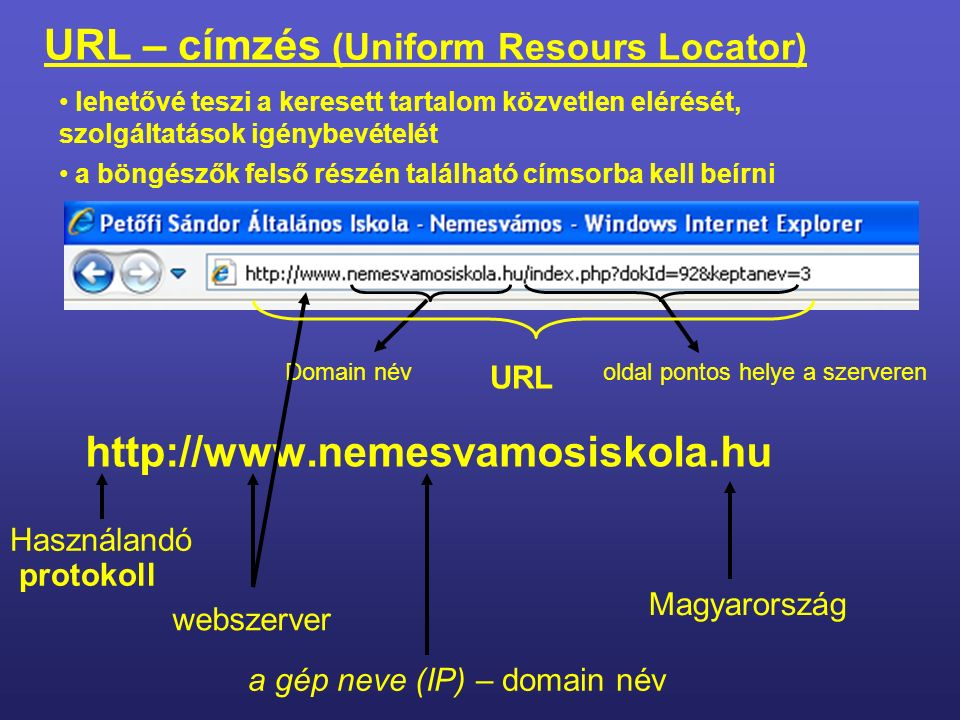 URL – címzés (Uniform Resours Locator) lehetővé teszi a keresett tartalom közvetlen elérését, szolgáltatások igénybevételét a böngészők felső részén található címsorba kell beírni http://www.nemesvamosiskola.hu oldal pontos helye a szerveren Használandó protokoll webszerver a gép neve (IP) – domain név Magyarország Domain név URL