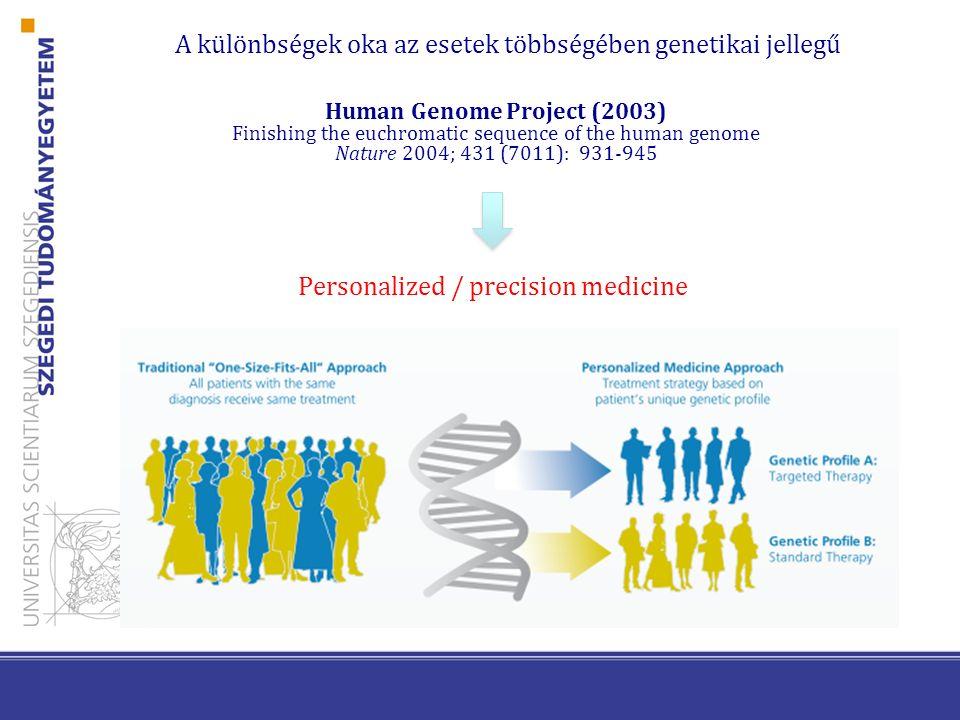 A különbségek oka az esetek többségében genetikai jellegű Personalized / precision medicine Human Genome Project (2003) Finishing the euchromatic sequence of the human genome Nature 2004; 431 (7011): 931-945