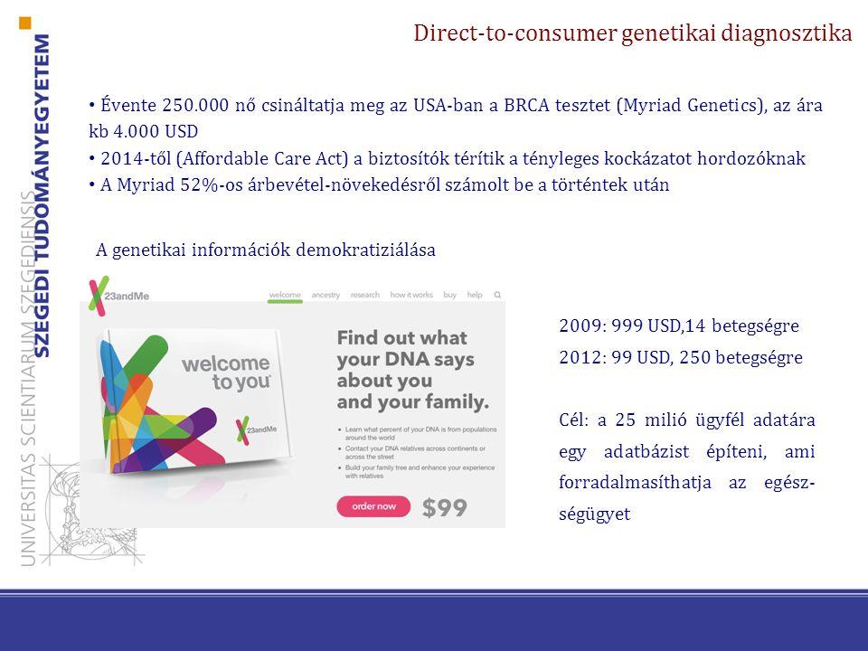 Direct-to-consumer genetikai diagnosztika Évente 250.000 nő csináltatja meg az USA-ban a BRCA tesztet (Myriad Genetics), az ára kb 4.000 USD 2014-től (Affordable Care Act) a biztosítók térítik a tényleges kockázatot hordozóknak A Myriad 52%-os árbevétel-növekedésről számolt be a történtek után A genetikai információk demokratiziálása 2009: 999 USD,14 betegségre 2012: 99 USD, 250 betegségre Cél: a 25 milió ügyfél adatára egy adatbázist építeni, ami forradalmasíthatja az egész- ségügyet