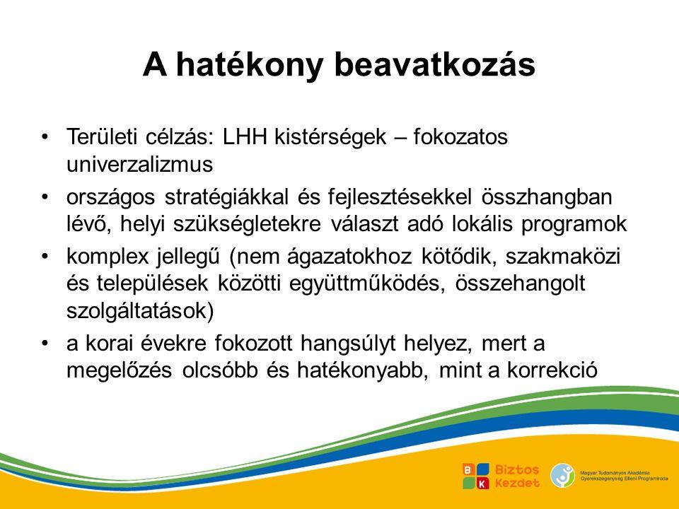A hatékony beavatkozás Területi célzás: LHH kistérségek – fokozatos univerzalizmus országos stratégiákkal és fejlesztésekkel összhangban lévő, helyi s