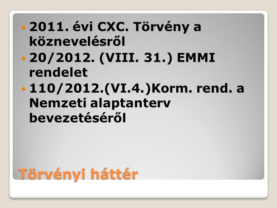 Törvényi háttér 2011. évi CXC. Törvény a köznevelésről 20/2012.