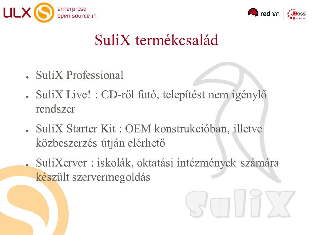 SuliX termékcsalád ● SuliX Professional ● SuliX Live.