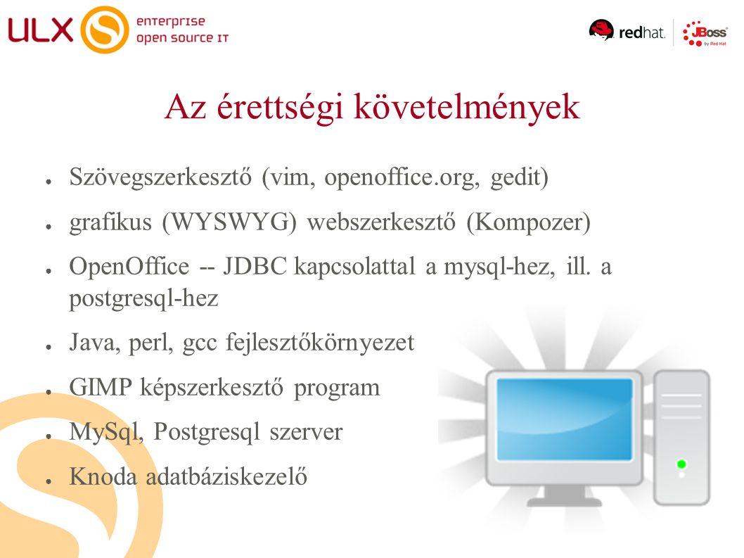 Az érettségi követelmények ● Szövegszerkesztő (vim, openoffice.org, gedit) ● grafikus (WYSWYG) webszerkesztő (Kompozer) ● OpenOffice -- JDBC kapcsolattal a mysql-hez, ill.