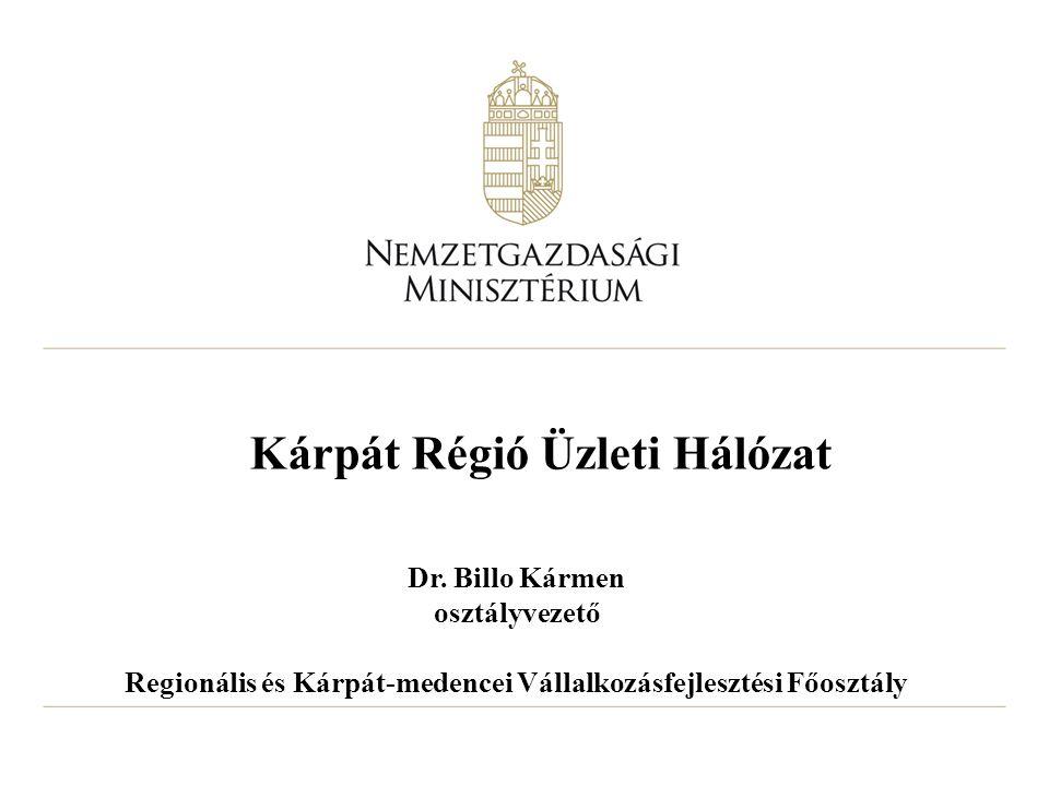 Kárpát Régió Üzleti Hálózat Dr.