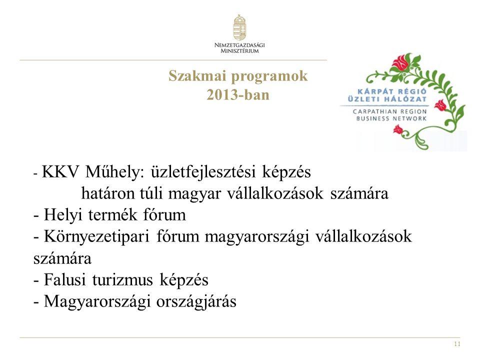 11 Szakmai programok 2013-ban - KKV Műhely: üzletfejlesztési képzés határon túli magyar vállalkozások számára - Helyi termék fórum - Környezetipari fórum magyarországi vállalkozások számára - Falusi turizmus képzés - Magyarországi országjárás
