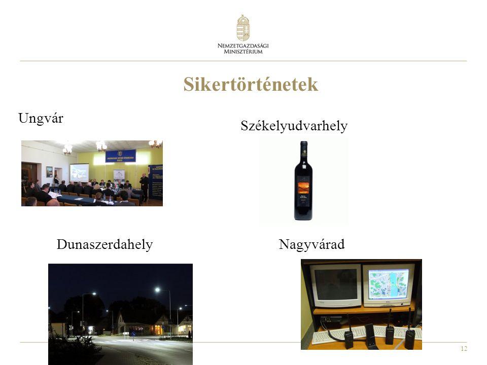 12 Sikertörténetek Ungvár Székelyudvarhely DunaszerdahelyNagyvárad