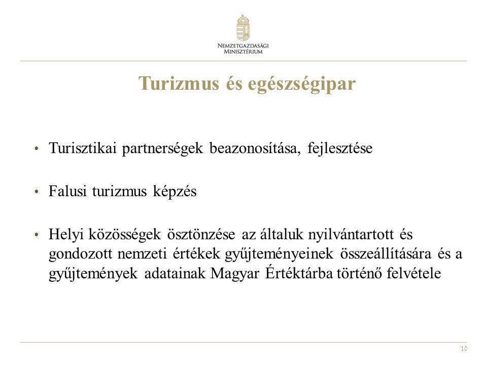 10 Turisztikai partnerségek beazonosítása, fejlesztése Falusi turizmus képzés Helyi közösségek ösztönzése az általuk nyilvántartott és gondozott nemzeti értékek gyűjteményeinek összeállítására és a gyűjtemények adatainak Magyar Értéktárba történő felvétele Turizmus és egészségipar