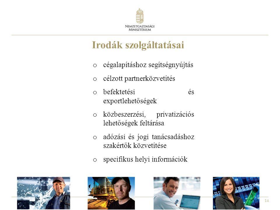 14 Irodák szolgáltatásai o cégalapításhoz segítségnyújtás o célzott partnerközvetítés o befektetési és exportlehetőségek o közbeszerzési, privatizációs lehetőségek feltárása o adózási és jogi tanácsadáshoz szakértők közvetítése o specifikus helyi információk