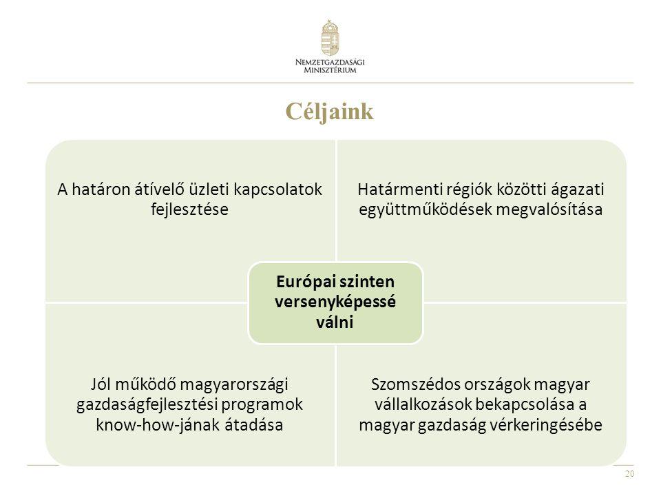 20 A határon átívelő üzleti kapcsolatok fejlesztése Határmenti régiók közötti ágazati együttműködések megvalósítása Jól működő magyarországi gazdaságfejlesztési programok know-how-jának átadása Szomszédos országok magyar vállalkozások bekapcsolása a magyar gazdaság vérkeringésébe Európai szinten versenyképessé válni Céljaink