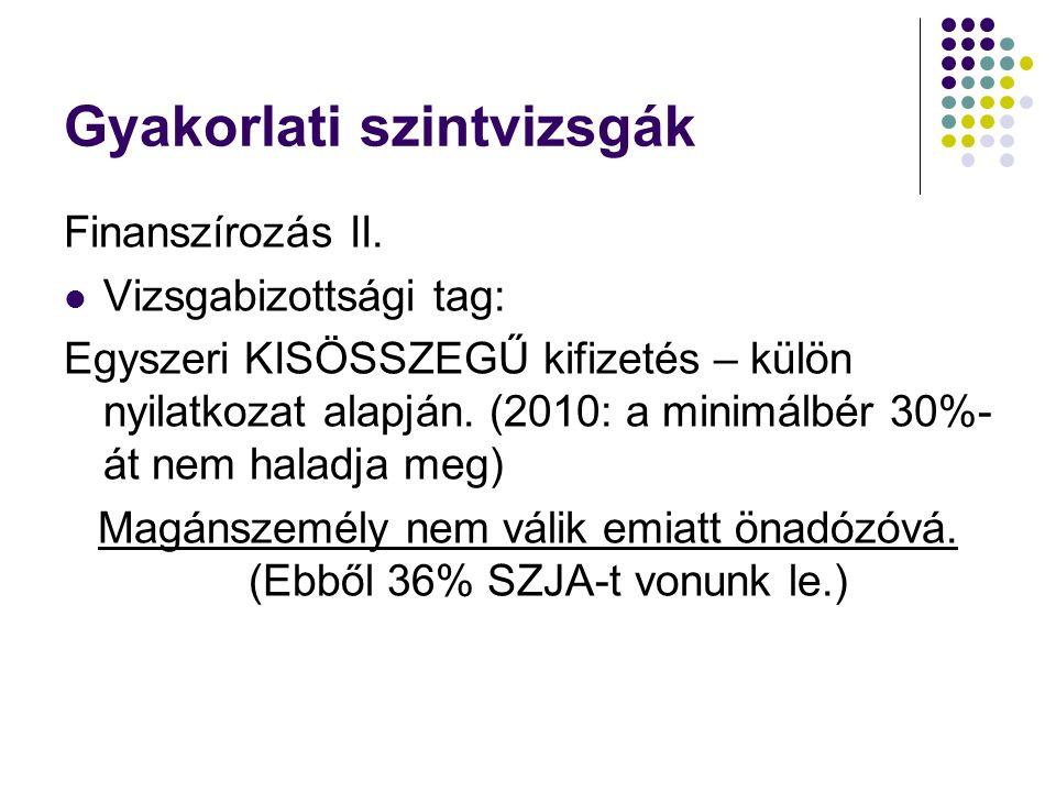 Gyakorlati szintvizsgák Finanszírozás II.