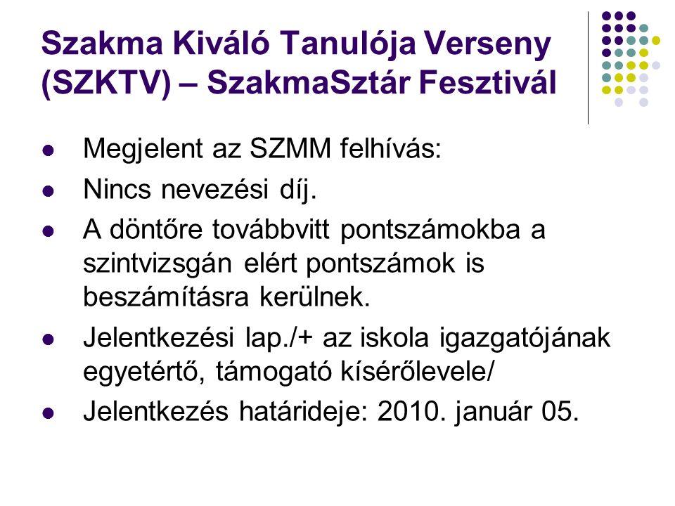 Szakma Kiváló Tanulója Verseny (SZKTV) – SzakmaSztár Fesztivál Megjelent az SZMM felhívás: Nincs nevezési díj. A döntőre továbbvitt pontszámokba a szi