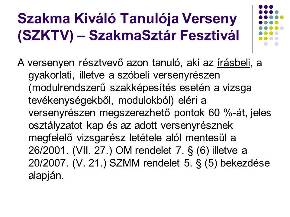 Szakma Kiváló Tanulója Verseny (SZKTV) – SzakmaSztár Fesztivál A versenyen résztvevő azon tanuló, aki az írásbeli, a gyakorlati, illetve a szóbeli ver