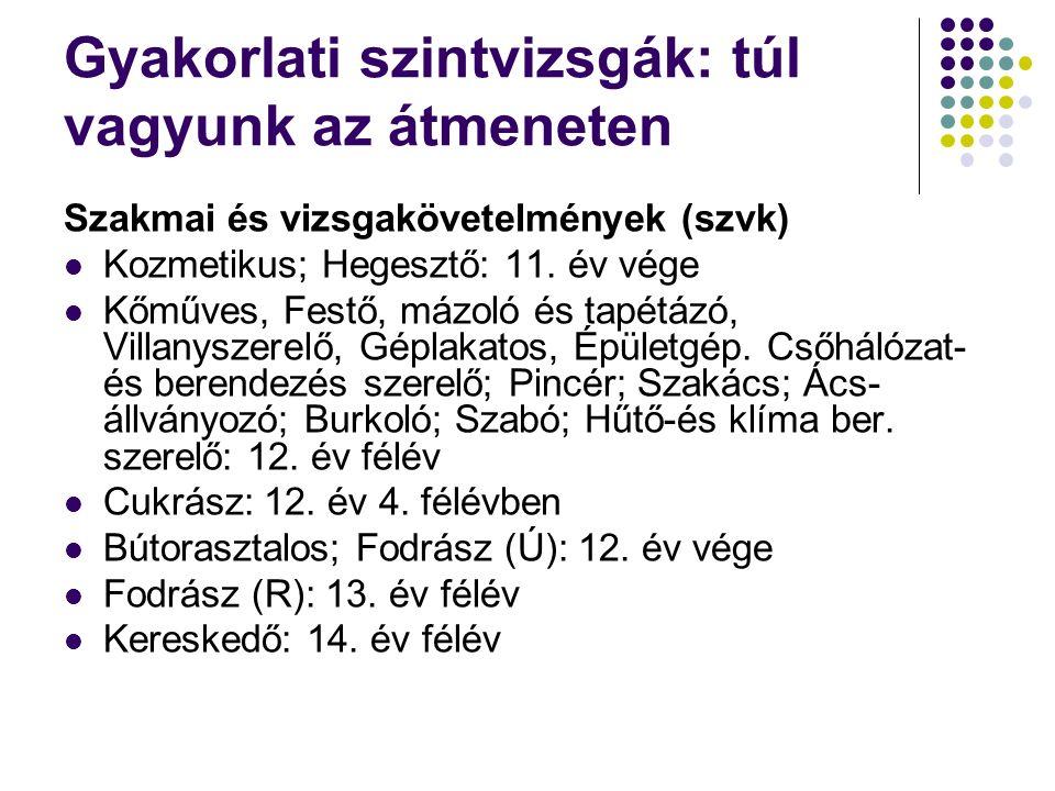Gyakorlati szintvizsgák 2009/2010.