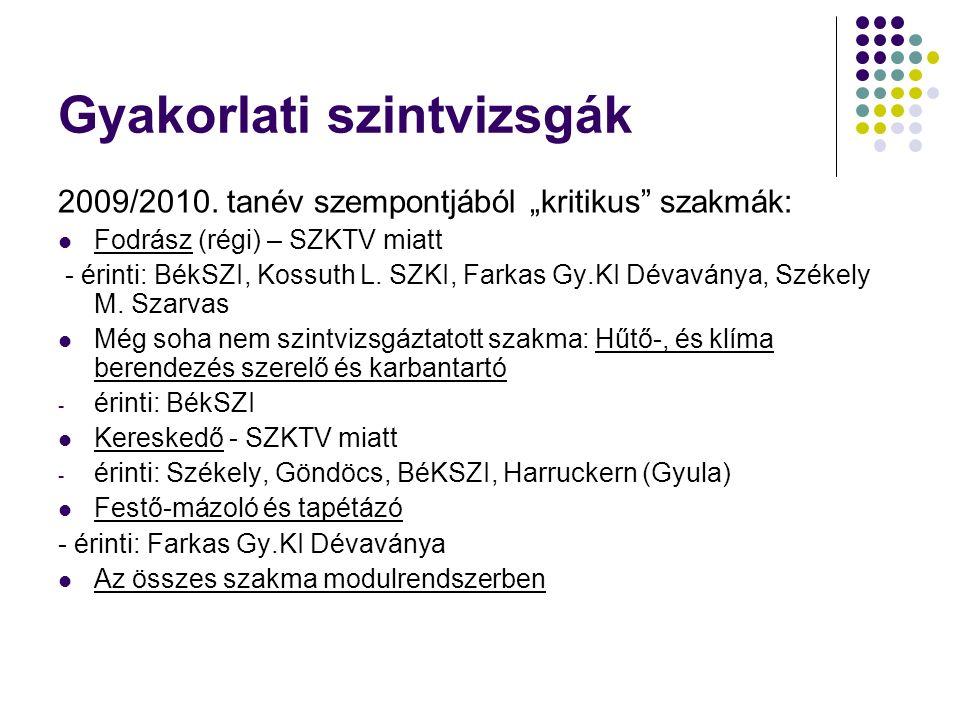 """Gyakorlati szintvizsgák 2009/2010. tanév szempontjából """"kritikus"""" szakmák: Fodrász (régi) – SZKTV miatt - érinti: BékSZI, Kossuth L. SZKI, Farkas Gy.K"""