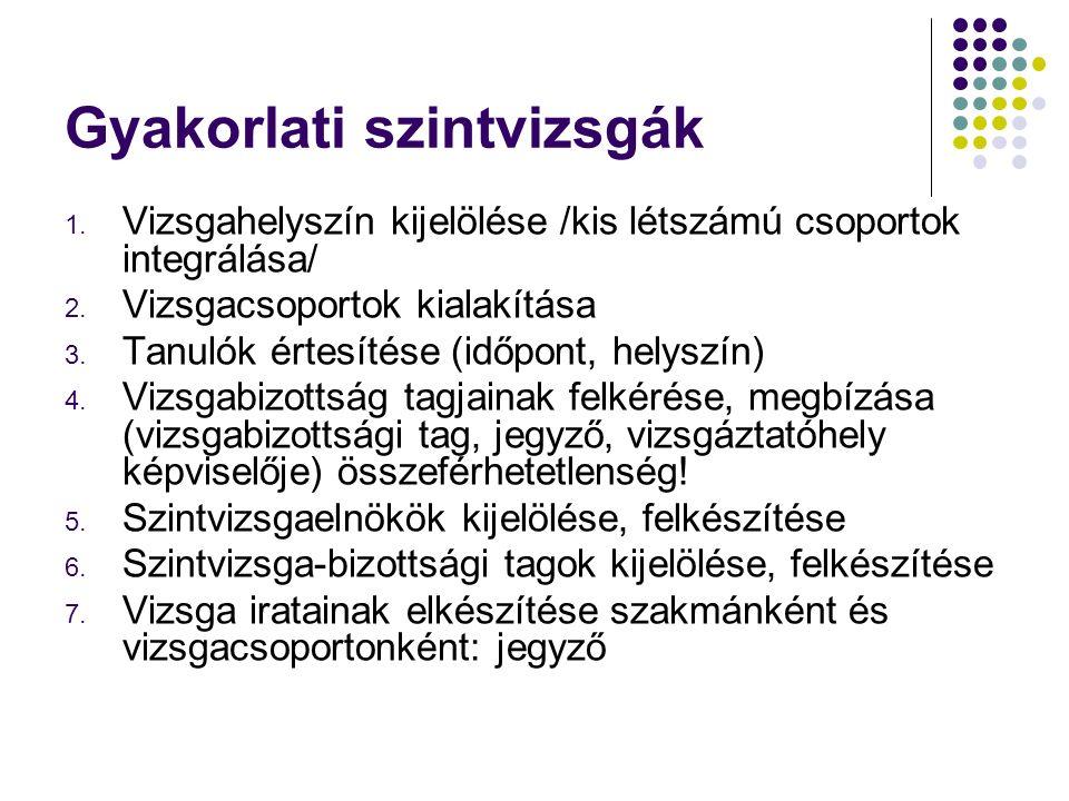 Gyakorlati szintvizsgák 1. Vizsgahelyszín kijelölése /kis létszámú csoportok integrálása/ 2. Vizsgacsoportok kialakítása 3. Tanulók értesítése (időpon