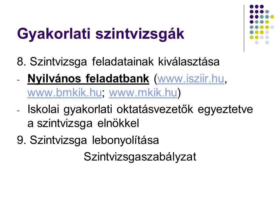 Gyakorlati szintvizsgák 8. Szintvizsga feladatainak kiválasztása - Nyilvános feladatbank (www.isziir.hu, www.bmkik.hu; www.mkik.hu)www.isziir.hu www.b