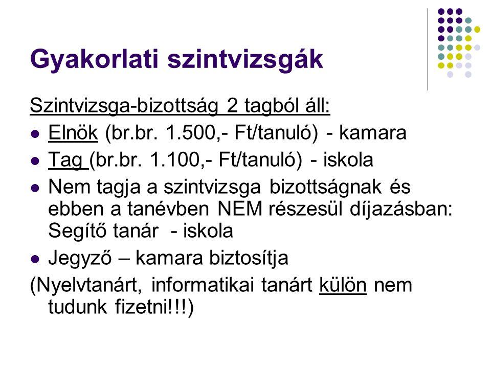 Gyakorlati szintvizsgák Szintvizsga-bizottság 2 tagból áll: Elnök (br.br. 1.500,- Ft/tanuló) - kamara Tag (br.br. 1.100,- Ft/tanuló) - iskola Nem tagj