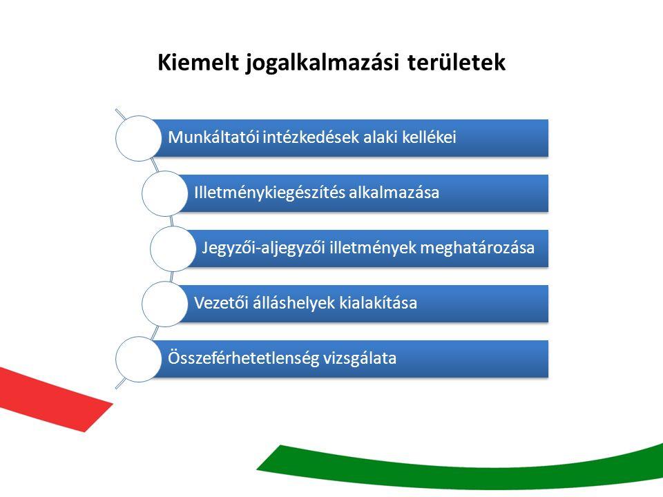 Kiemelt jogalkalmazási területek Munkáltatói intézkedések alaki kellékei Illetménykiegészítés alkalmazása Jegyzői-aljegyzői illetmények meghatározása