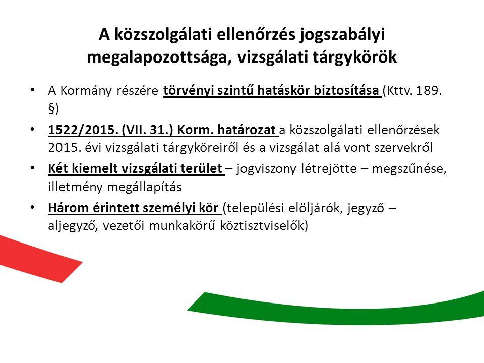 A közszolgálati ellenőrzés jogszabályi megalapozottsága, vizsgálati tárgykörök A Kormány részére törvényi szintű hatáskör biztosítása (Kttv. 189. §) 1