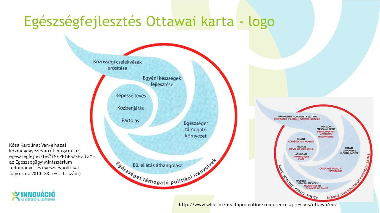 Egészségfejlesztés Ottawai karta - logo http://www.who.int/healthpromotion/conferences/previous/ottawa/en/ Kósa Karolina: Van-e hazai közmegegyezés arról, hogy mi az egészségfejlesztés.