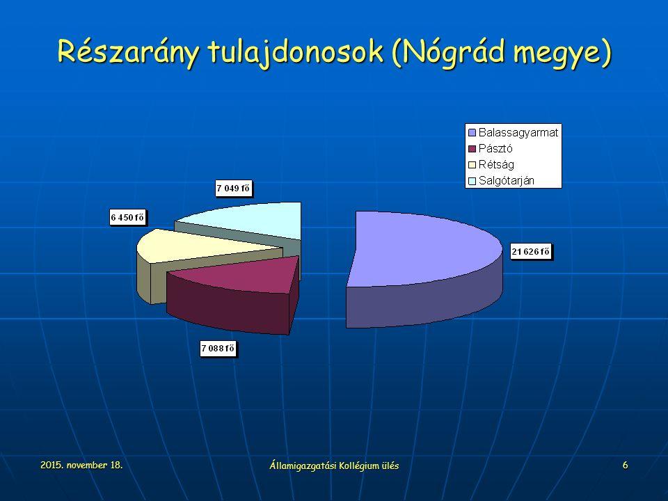 2015. november 18. Államigazgatási Kollégium ülés 6 Részarány tulajdonosok (Nógrád megye)