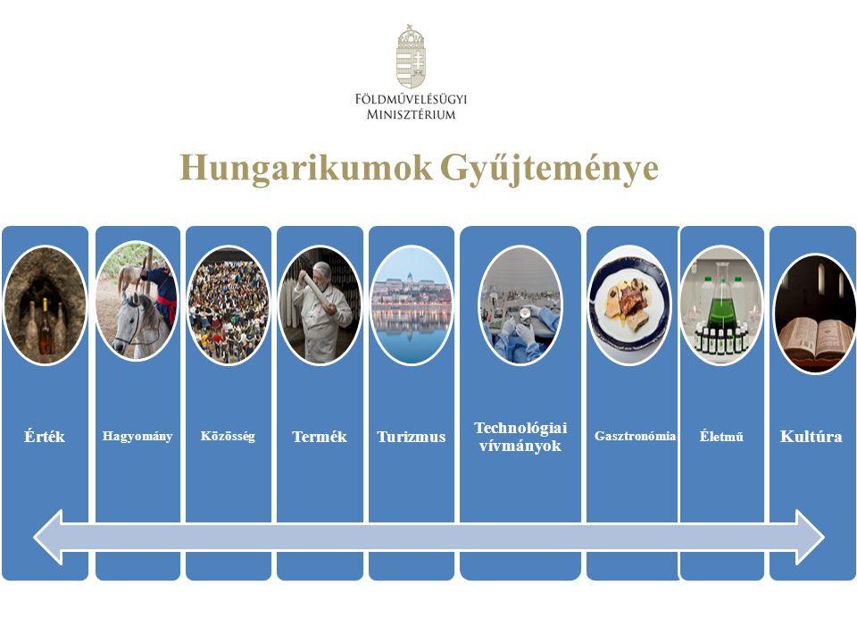 Hungarikumok Gyűjteménye Érték HagyományKözösség TermékTurizmus Technológiai vívmányok Gasztronómia Életmű Kultúra