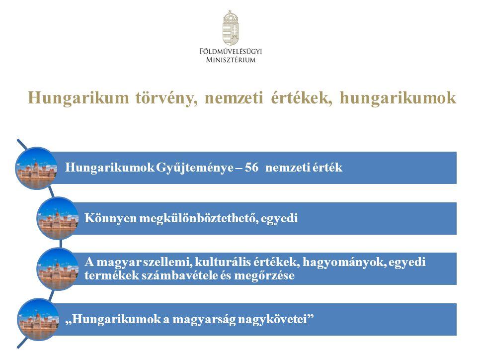 Hungarikum törvény, nemzeti értékek, hungarikumok Hungarikumok Gyűjteménye – 56 nemzeti érték Könnyen megkülönböztethető, egyedi A magyar szellemi, ku