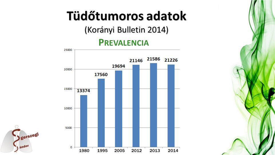 Tüdőtumoros adatok (Korányi Bulletin 2014) P REVALENCIA