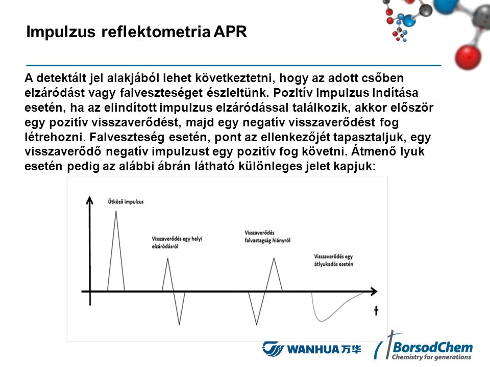 Impulzus reflektometria APR A detektált jel alakjából lehet következtetni, hogy az adott csőben elzáródást vagy falveszteséget észleltünk. Pozitív imp