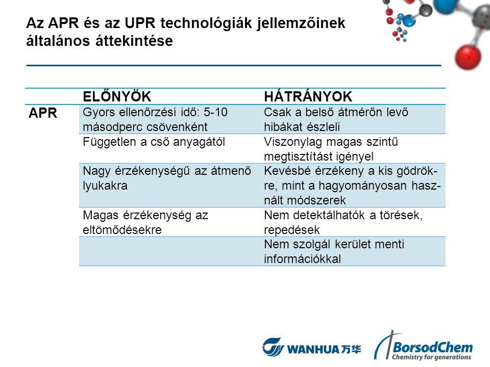 Az APR és az UPR technológiák jellemzőinek általános áttekintése ELŐNYÖKHÁTRÁNYOK APR Gyors ellenőrzési idő: 5-10 másodperc csövenként Csak a belső át
