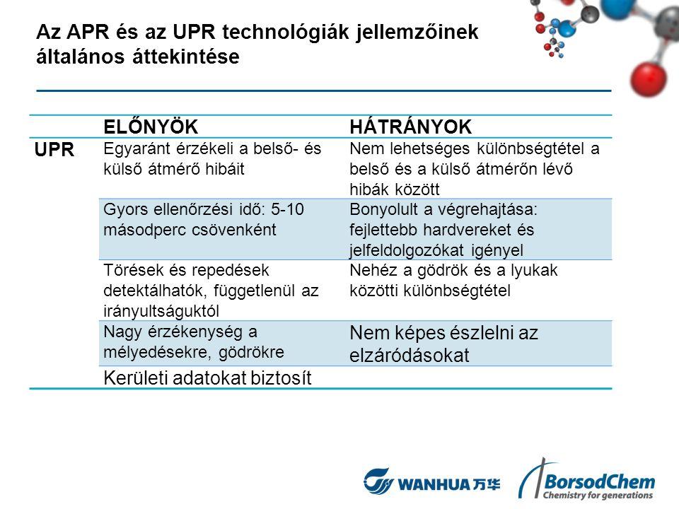 Az APR és az UPR technológiák jellemzőinek általános áttekintése ELŐNYÖKHÁTRÁNYOK UPR Egyaránt érzékeli a belső- és külső átmérő hibáit Nem lehetséges