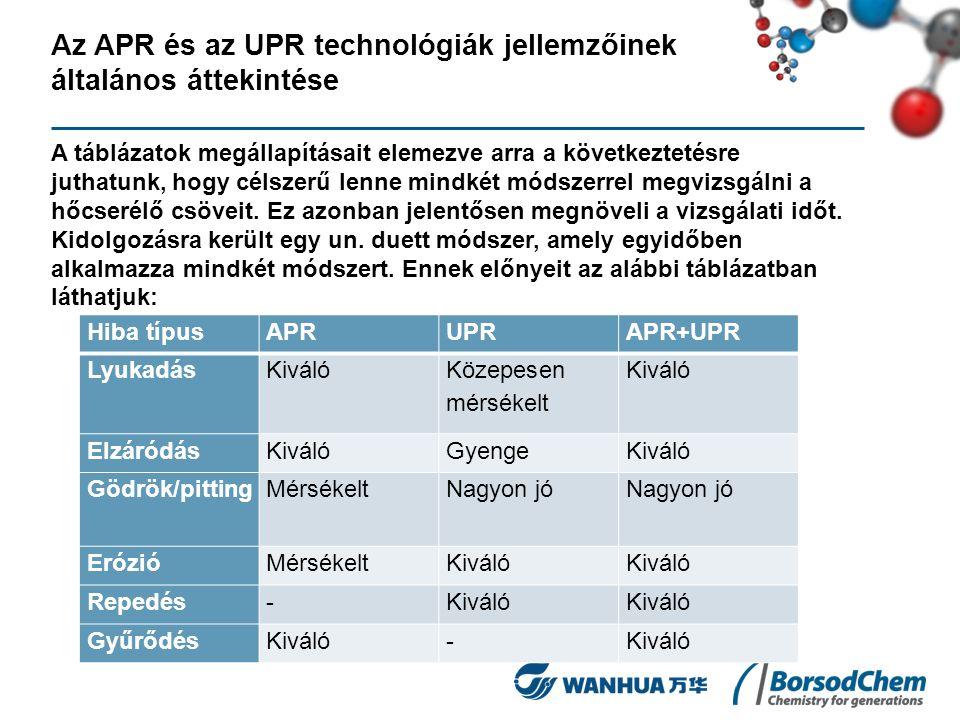 Az APR és az UPR technológiák jellemzőinek általános áttekintése A táblázatok megállapításait elemezve arra a következtetésre juthatunk, hogy célszerű lenne mindkét módszerrel megvizsgálni a hőcserélő csöveit.