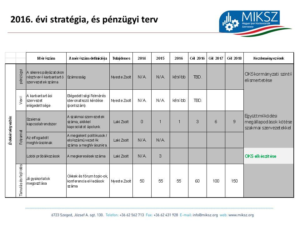 scapackaging.hu 14 2016. évi stratégia, és pénzügyi terv