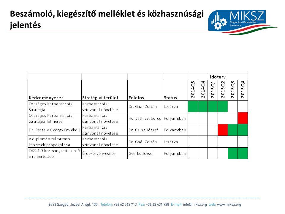 scapackaging.hu 6 Beszámoló, kiegészítő melléklet és közhasznúsági jelentés