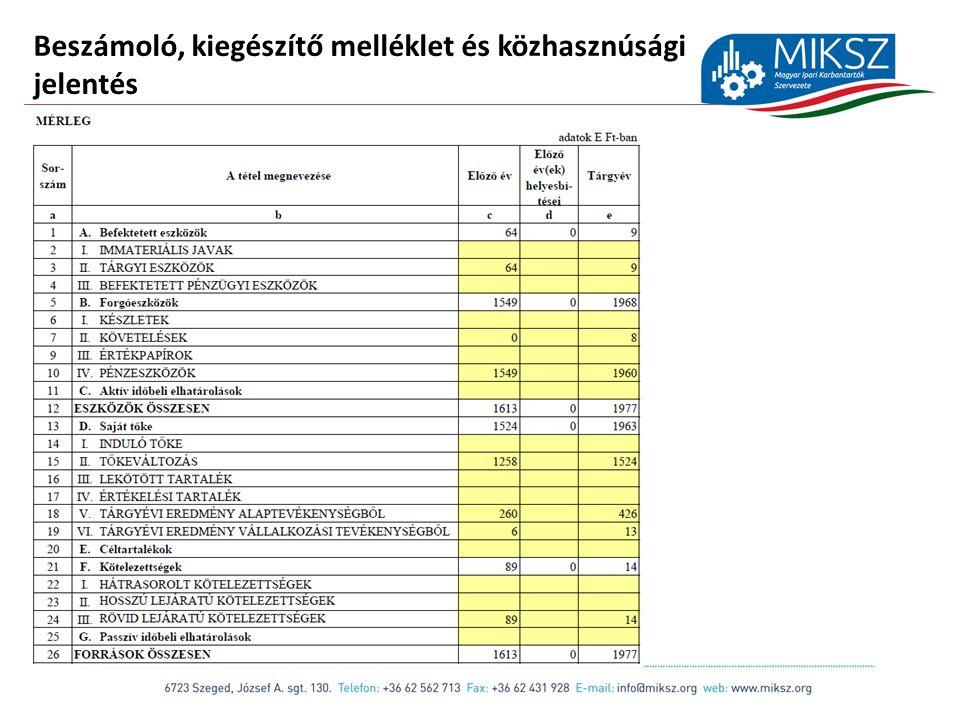 scapackaging.hu 18 Elnök megválasztása Előterjesztő: Laki Zsolt, Társadalmi és Szervezeti Kapcsolatok Bizottságának elnöke