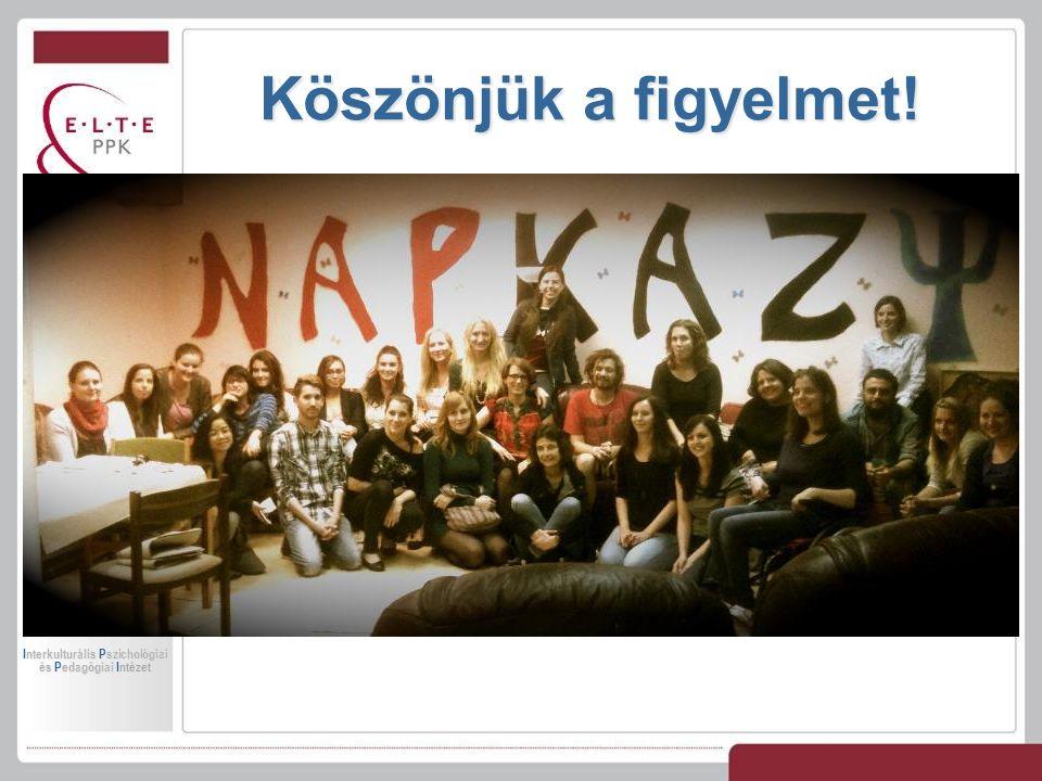 Köszönjük a figyelmet! Interkulturális Pszichológiai és Pedagógiai Intézet