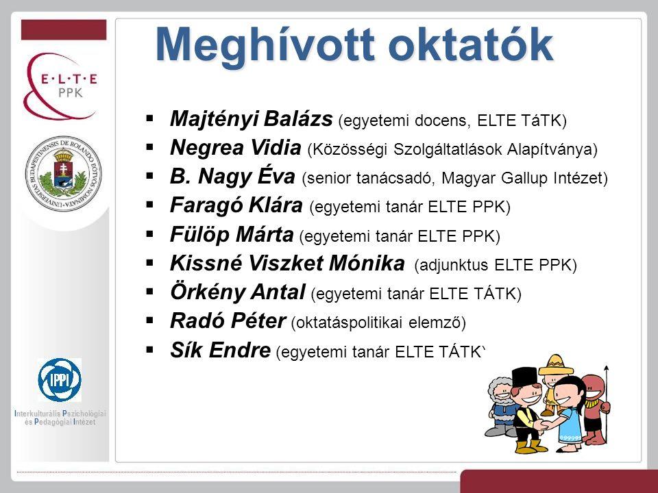 Meghívott oktatók  Majtényi Balázs (egyetemi docens, ELTE TáTK)  Negrea Vidia (Közösségi Szolgáltatlások Alapítványa)  B.