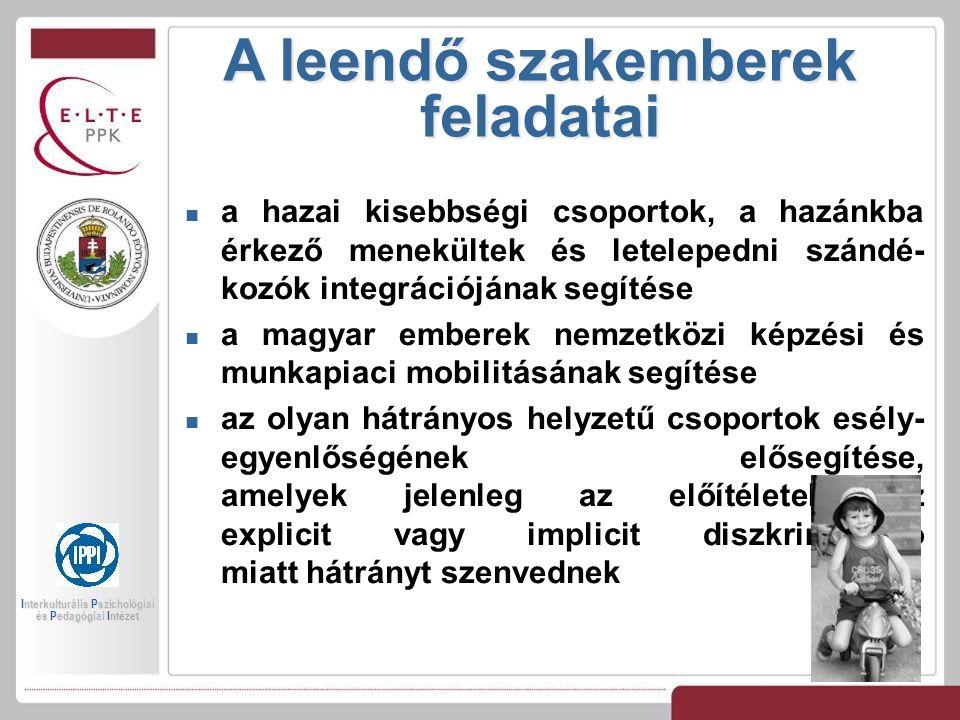 A leendő szakemberek feladatai a hazai kisebbségi csoportok, a hazánkba érkező menekültek és letelepedni szándé- kozók integrációjának segítése a magyar emberek nemzetközi képzési és munkapiaci mobilitásának segítése az olyan hátrányos helyzetű csoportok esély- egyenlőségének elősegítése, amelyek jelenleg az előítéletek, az explicit vagy implicit diszkrimináció miatt hátrányt szenvednek Interkulturális Pszichológiai és Pedagógiai Intézet
