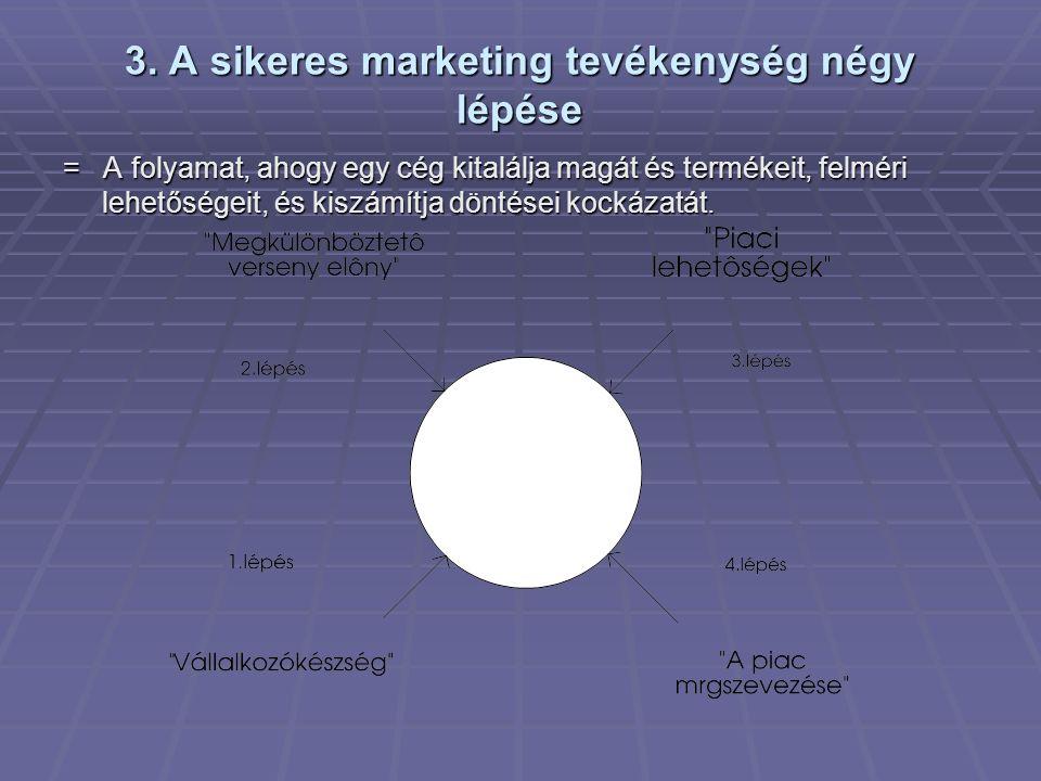 3. A sikeres marketing tevékenység négy lépése = A folyamat, ahogy egy cég kitalálja magát és termékeit, felméri lehetőségeit, és kiszámítja döntései
